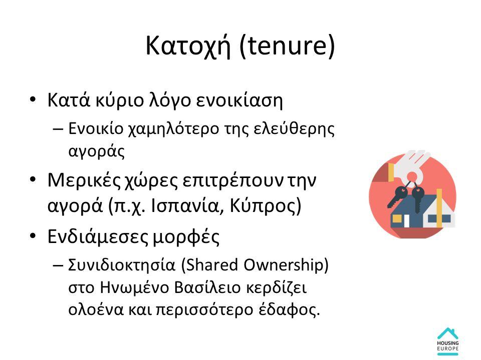 Κατοχή (tenure) Κατά κύριο λόγο ενοικίαση – Ενοικίο χαμηλότερο της ελεύθερης αγοράς Μερικές χώρες επιτρέπουν την αγορά (π.χ. Ισπανία, Κύπρος) Ενδιάμεσ