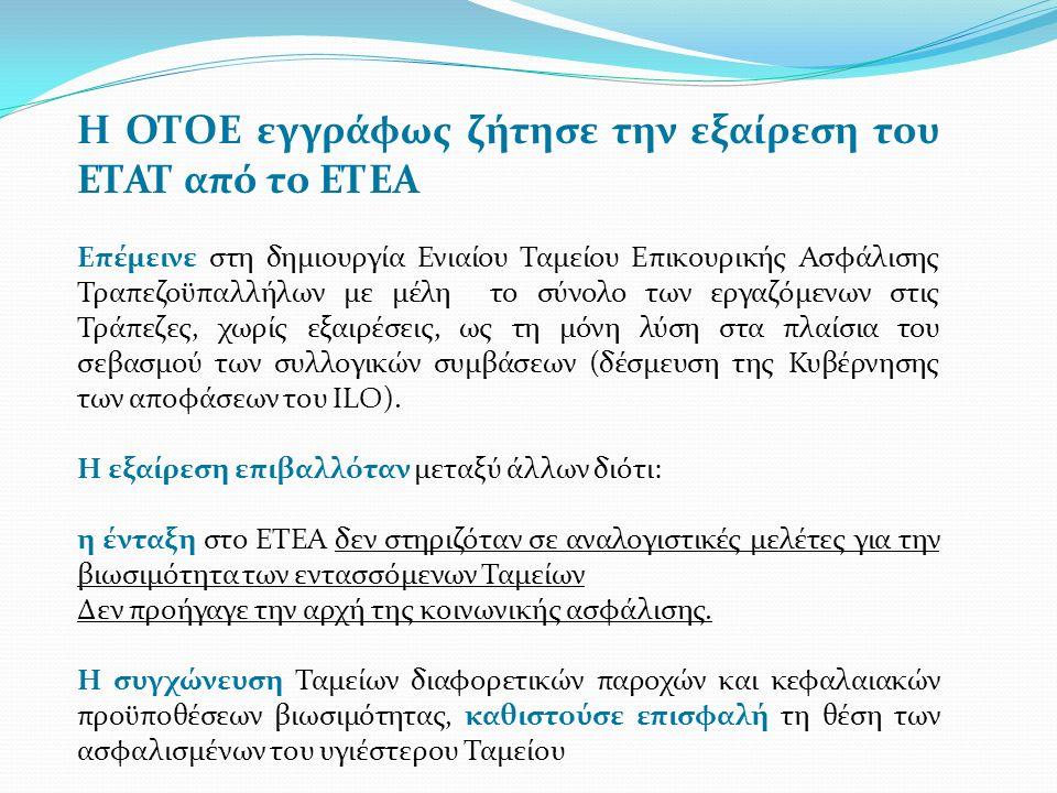 Η ΟΤΟΕ εγγράφως ζήτησε την εξαίρεση του ΕΤΑΤ από το ΕΤΕΑ Επέμεινε στη δημιουργία Ενιαίου Ταμείου Επικουρικής Ασφάλισης Τραπεζοϋπαλλήλων με μέλη το σύνολο των εργαζόμενων στις Τράπεζες, χωρίς εξαιρέσεις, ως τη μόνη λύση στα πλαίσια του σεβασμού των συλλογικών συμβάσεων (δέσμευση της Κυβέρνησης των αποφάσεων του ILO).