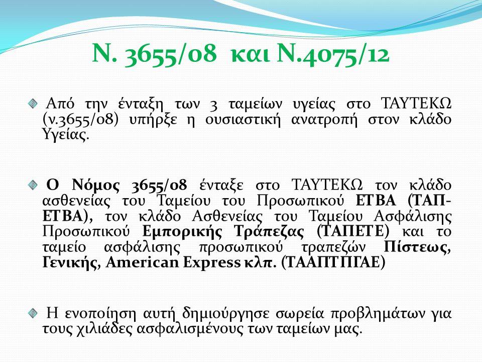 Από την ένταξη των 3 ταμείων υγείας στο ΤΑΥΤΕΚΩ (ν.3655/08) υπήρξε η ουσιαστική ανατροπή στον κλάδο Υγείας.