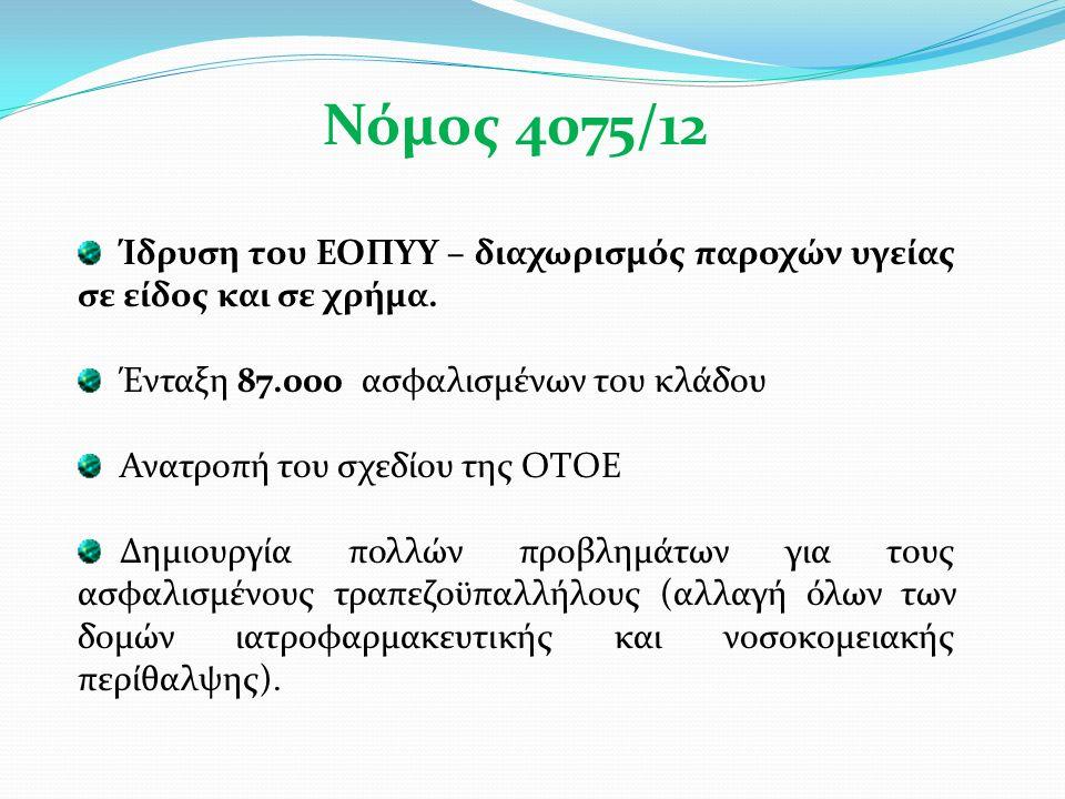 Νόμος 4075/12 Ίδρυση του ΕΟΠΥΥ – διαχωρισμός παροχών υγείας σε είδος και σε χρήμα.