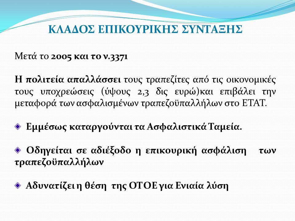 ΚΛΑΔΟΣ ΕΠΙΚΟΥΡΙΚΗΣ ΣΥΝΤΑΞΗΣ Μετά το 2005 και το ν.3371 Η πολιτεία απαλλάσσει τους τραπεζίτες από τις οικονομικές τους υποχρεώσεις (ύψους 2,3 δις ευρώ)και επιβάλει την μεταφορά των ασφαλισμένων τραπεζοϋπαλλήλων στο ΕΤΑΤ.