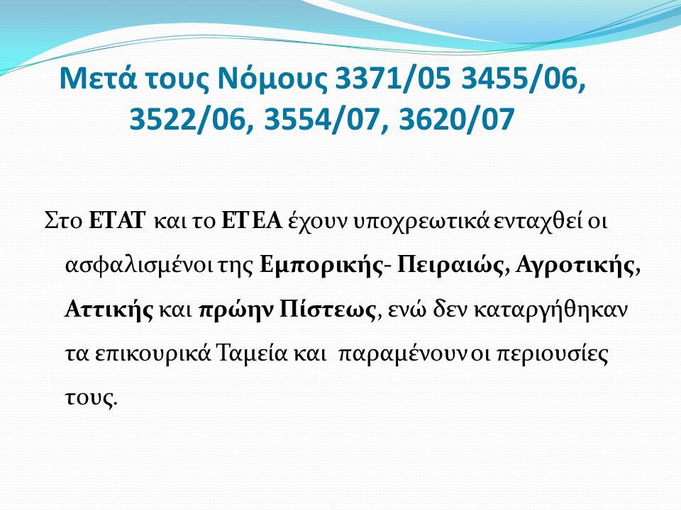 Μετά τους Νόμους 3371/05 3455/06, 3522/06, 3554/07, 3620/07 Στο ΕΤΑΤ και το ΕΤΕΑ έχουν υποχρεωτικά ενταχθεί οι ασφαλισμένοι της Εμπορικής- Πειραιώς, Αγροτικής, Αττικής και πρώην Πίστεως, ενώ δεν καταργήθηκαν τα επικουρικά Ταμεία και παραμένουν οι περιουσίες τους.