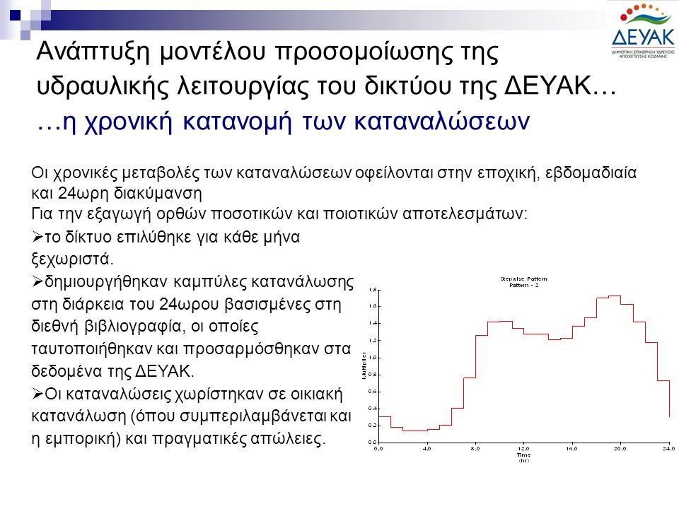 Ανάπτυξη μοντέλου προσομοίωσης της υδραυλικής λειτουργίας του δικτύου της ΔΕΥΑΚ… …η χρονική κατανομή των καταναλώσεων  το δίκτυο επιλύθηκε για κάθε μ