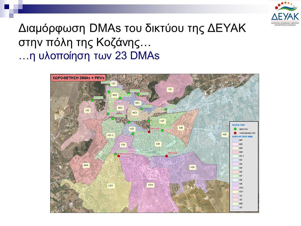 Διαμόρφωση DMAs του δικτύου της ΔΕΥΑΚ στην πόλη της Κοζάνης… …η υλοποίηση των 23 DMAs