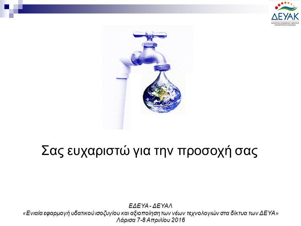 Σας ευχαριστώ για την προσοχή σας ΕΔΕΥΑ - ΔΕΥΑΛ «Ενιαία εφαρμογή υδατικού ισοζυγίου και αξιοποίηση των νέων τεχνολογιών στα δίκτυα των ΔΕΥΑ» Λάρισα 7-