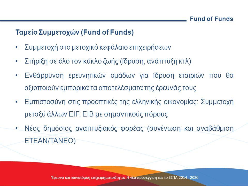 Fund of Funds Ταμείο Συμμετοχών (Fund of Funds) Συμμετοχή στο μετοχικό κεφάλαιο επιχειρήσεων Στήριξη σε όλο τον κύκλο ζωής (ίδρυση, ανάπτυξη κτλ) Ενθάρρυνση ερευνητικών ομάδων για ίδρυση εταιριών που θα αξιοποιούν εμπορικά τα αποτελέσματα της έρευνάς τους Εμπιστοσύνη στις προοπτικές της ελληνικής οικονομίας: Συμμετοχή μεταξύ άλλων EIF, EIB με σημαντικούς πόρους Νέος δημόσιος αναπτυξιακός φορέας (συνένωση και αναβάθμιση ΕΤΕΑΝ/ΤΑΝΕΟ) Έρευνα και καινοτόμος επιχειρηματικότητα: Η νέα προσέγγιση και το ΕΣΠΑ 2014 - 2020