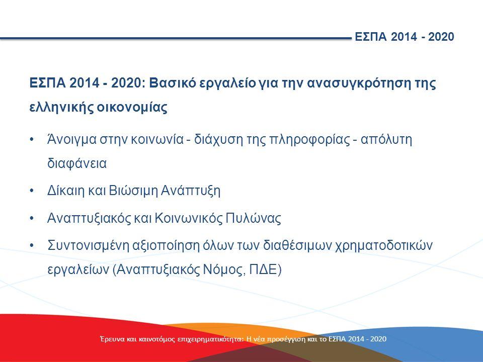 ΕΣΠΑ 2014 - 2020 Έρευνα και καινοτόμος επιχειρηματικότητα: Η νέα προσέγγιση και το ΕΣΠΑ 2014 - 2020 ΕΣΠΑ 2014 - 2020: Βασικό εργαλείο για την ανασυγκρότηση της ελληνικής οικονομίας Άνοιγμα στην κοινωνία - διάχυση της πληροφορίας - απόλυτη διαφάνεια Δίκαιη και Βιώσιμη Ανάπτυξη Αναπτυξιακός και Κοινωνικός Πυλώνας Συντονισμένη αξιοποίηση όλων των διαθέσιμων χρηματοδοτικών εργαλείων (Αναπτυξιακός Νόμος, ΠΔΕ)
