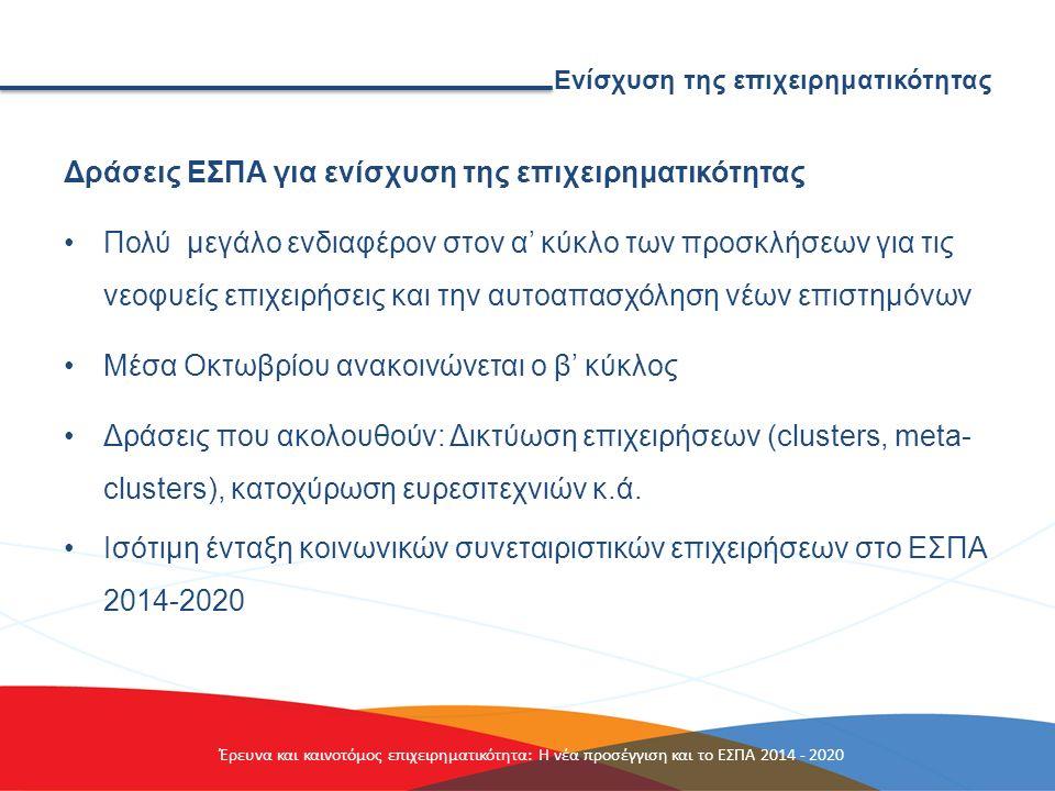 Ενίσχυση της έρευνας Δράσεις ΕΣΠΑ για ενίσχυση της έρευνας Υποτροφίες για διδακτορική και μεταδιδακτορική έρευνα (33,6 εκ €) Σύσταση ερευνητικών ομάδων από νέους ερευνητές (27 εκ €) Απόκτηση ακαδημαϊκής διδακτικής εμπειρίας από κατόχους διδακτορικού (42 εκ €) Συμφωνία για χρηματοδότηση της έρευνας από την Ευρωπαϊκή Τράπεζα Επενδύσεων (180 εκ €) Έρευνα και καινοτόμος επιχειρηματικότητα: Η νέα προσέγγιση και το ΕΣΠΑ 2014 - 2020