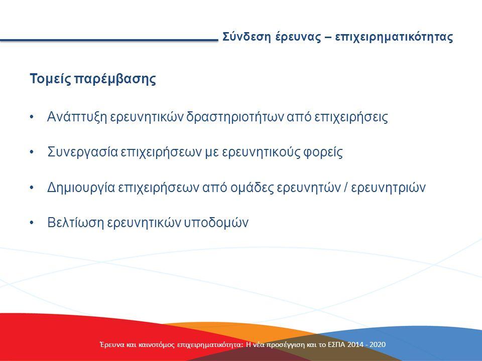 Σύνδεση έρευνας – επιχειρηματικότητας Τομείς παρέμβασης Ανάπτυξη ερευνητικών δραστηριοτήτων από επιχειρήσεις Συνεργασία επιχειρήσεων με ερευνητικούς φορείς Δημιουργία επιχειρήσεων από ομάδες ερευνητών / ερευνητριών Βελτίωση ερευνητικών υποδομών Έρευνα και καινοτόμος επιχειρηματικότητα: Η νέα προσέγγιση και το ΕΣΠΑ 2014 - 2020