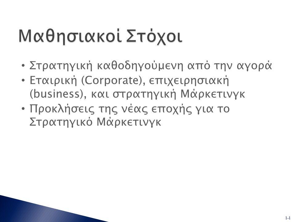 1-1 Στρατηγική καθοδηγούμενη από την αγορά Εταιρική (Corporate), επιχειρησιακή (business), και στρατηγική Μάρκετινγκ Προκλήσεις της νέας εποχής για το Στρατηγικό Μάρκετινγκ