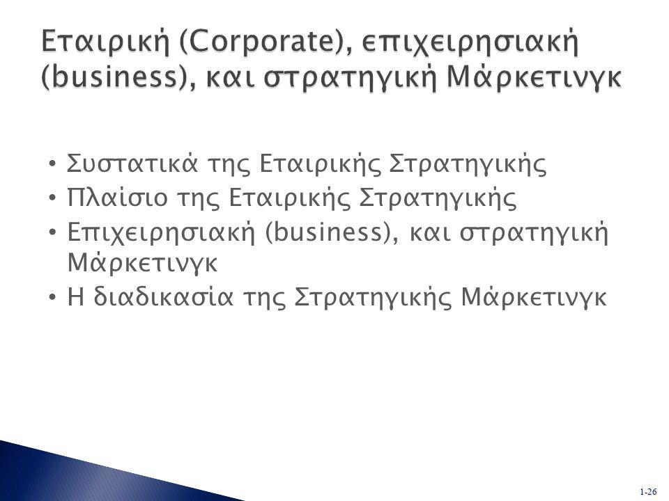 1-26 Συστατικά της Εταιρικής Στρατηγικής Πλαίσιο της Εταιρικής Στρατηγικής Επιχειρησιακή (business), και στρατηγική Μάρκετινγκ Η διαδικασία της Στρατηγικής Μάρκετινγκ