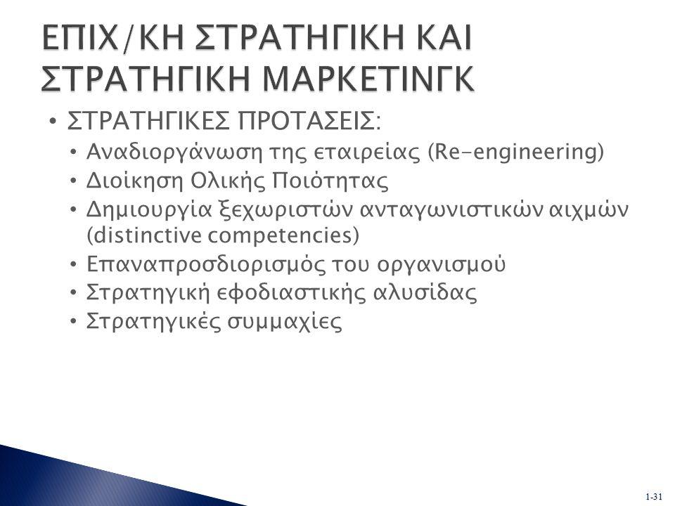 1-31 ΣΤΡΑΤΗΓΙΚΕΣ ΠΡΟΤΑΣΕΙΣ: Αναδιοργάνωση της εταιρείας (Re-engineering) Διοίκηση Ολικής Ποιότητας Δημιουργία ξεχωριστών ανταγωνιστικών αιχμών (distinctive competencies) Επαναπροσδιορισμός του οργανισμού Στρατηγική εφοδιαστικής αλυσίδας Στρατηγικές συμμαχίες