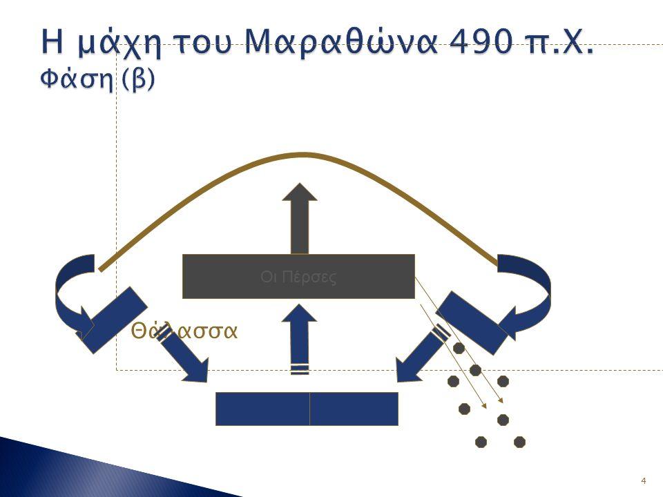 5 Ο Αριστείδης στον Μαραθώνα Ο Μιλτιάδης στην Αθήνα Υποχώρηση των Περσών