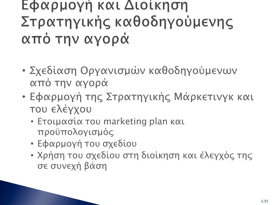 1-55 Σχεδίαση Οργανισμών καθοδηγούμενων από την αγορά Εφαρμογή της Στρατηγικής Μάρκετινγκ και του ελέγχου Ετοιμασία του marketing plan και προϋπολογισμός Εφαρμογή του σχεδίου Χρήση του σχεδίου στη διοίκηση και έλεγχός της σε συνεχή βάση