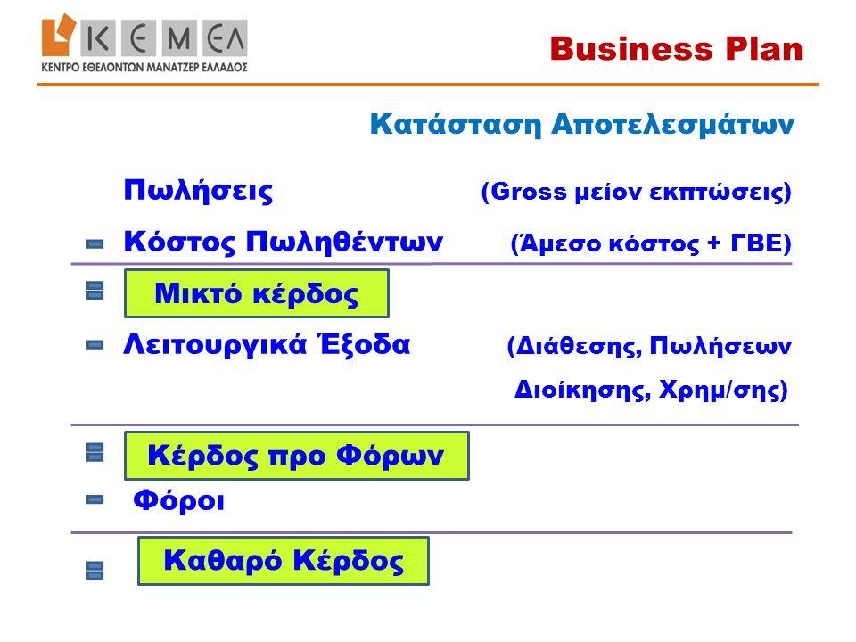 Πωλήσεις (Gross μείον εκπτώσεις) Κόστος Πωληθέντων (Άμεσο κόστος + ΓΒΕ) Λειτουργικά Έξοδα (Διάθεσης, Πωλήσεων Διοίκησης, Χρημ/σης) Φόροι Μικτό κέρδος