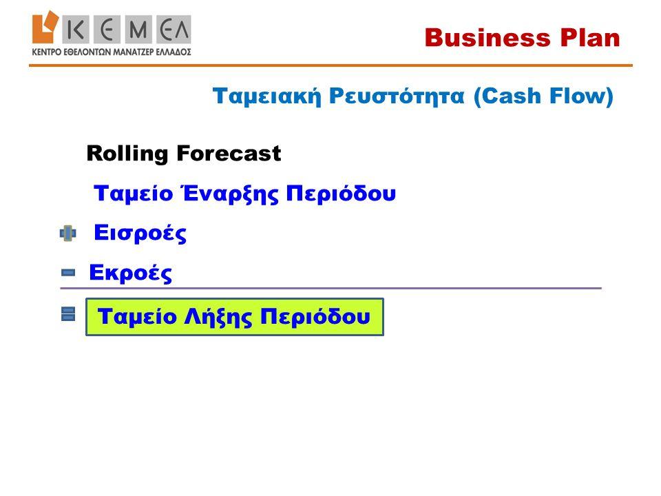 Rolling Forecast Ταμείο Έναρξης Περιόδου Εισροές Εκροές Ταμείο Λήξης Περιόδου Ταμειακή Ρευστότητα (Cash Flow) Business Plan
