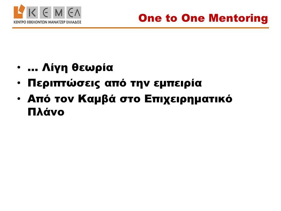 … Λίγη θεωρία Περιπτώσεις από την εμπειρία Από τον Καμβά στο Επιχειρηματικό Πλάνο One to One Mentoring