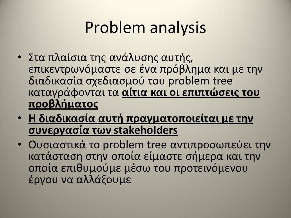 Στα πλαίσια της ανάλυσης αυτής, επικεντρωνόμαστε σε ένα πρόβλημα και με την διαδικασία σχεδιασμού του problem tree καταγράφονται τα αίτια και οι επιπτώσεις του προβλήματος Η διαδικασία αυτή πραγματοποιείται με την συνεργασία των stakeholders Ουσιαστικά το problem tree αντιπροσωπεύει την κατάσταση στην οποία είμαστε σήμερα και την οποία επιθυμούμε μέσω του προτεινόμενου έργου να αλλάξουμε