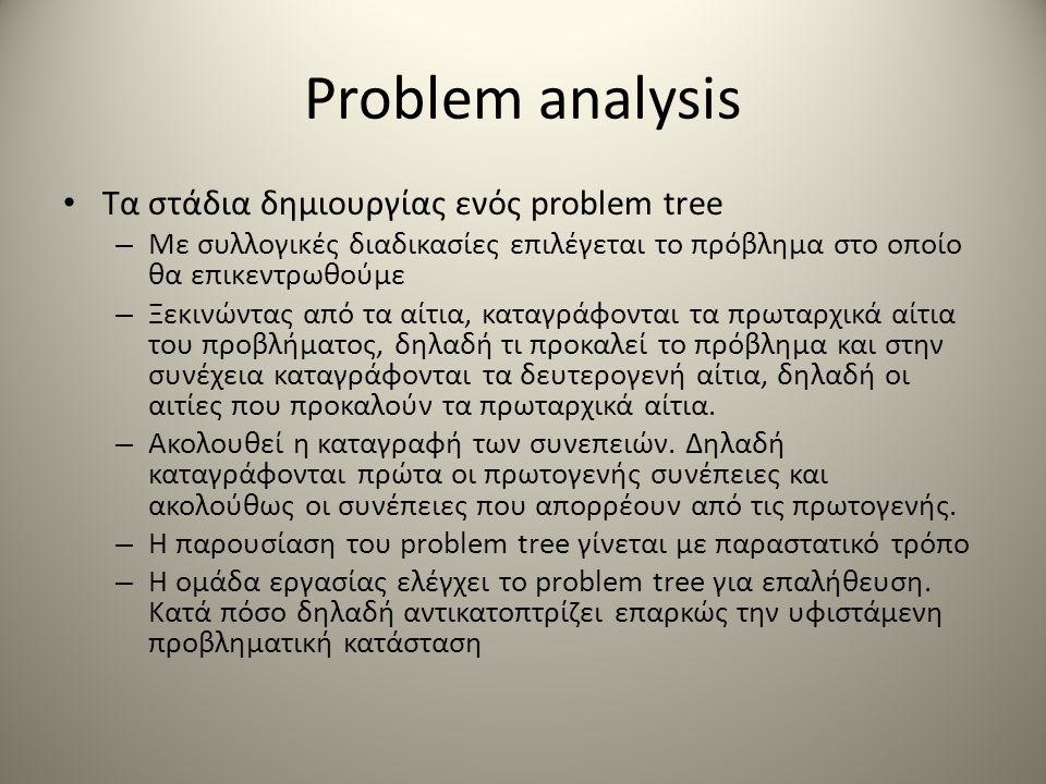 Problem analysis Τα στάδια δημιουργίας ενός problem tree – Με συλλογικές διαδικασίες επιλέγεται το πρόβλημα στο οποίο θα επικεντρωθούμε – Ξεκινώντας από τα αίτια, καταγράφονται τα πρωταρχικά αίτια του προβλήματος, δηλαδή τι προκαλεί το πρόβλημα και στην συνέχεια καταγράφονται τα δευτερογενή αίτια, δηλαδή οι αιτίες που προκαλούν τα πρωταρχικά αίτια.