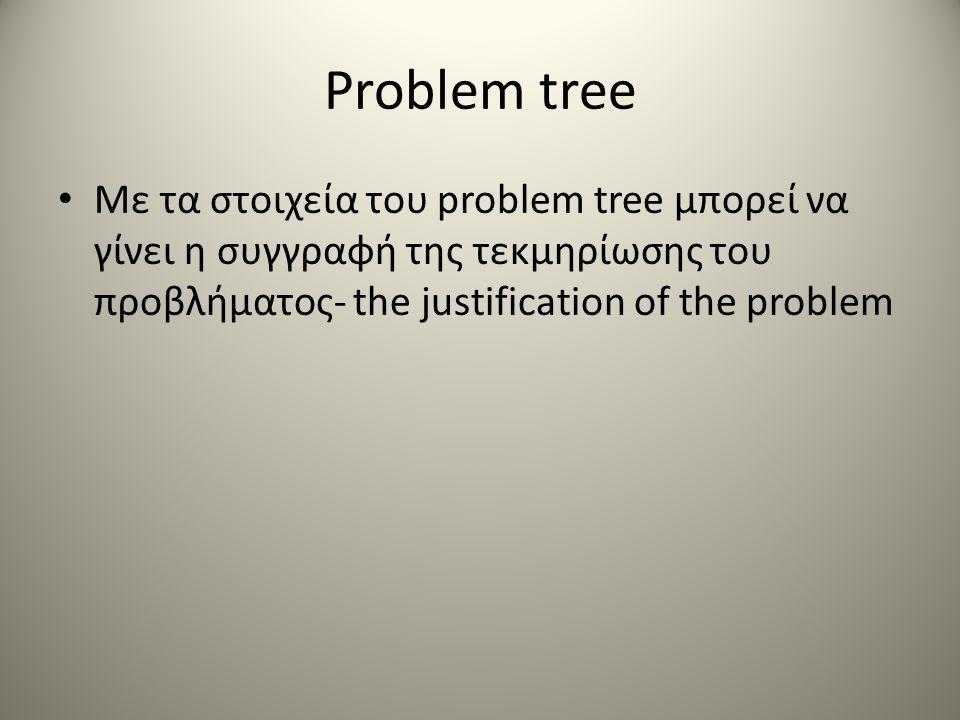 Problem tree Με τα στοιχεία του problem tree μπορεί να γίνει η συγγραφή της τεκμηρίωσης του προβλήματος- the justification of the problem