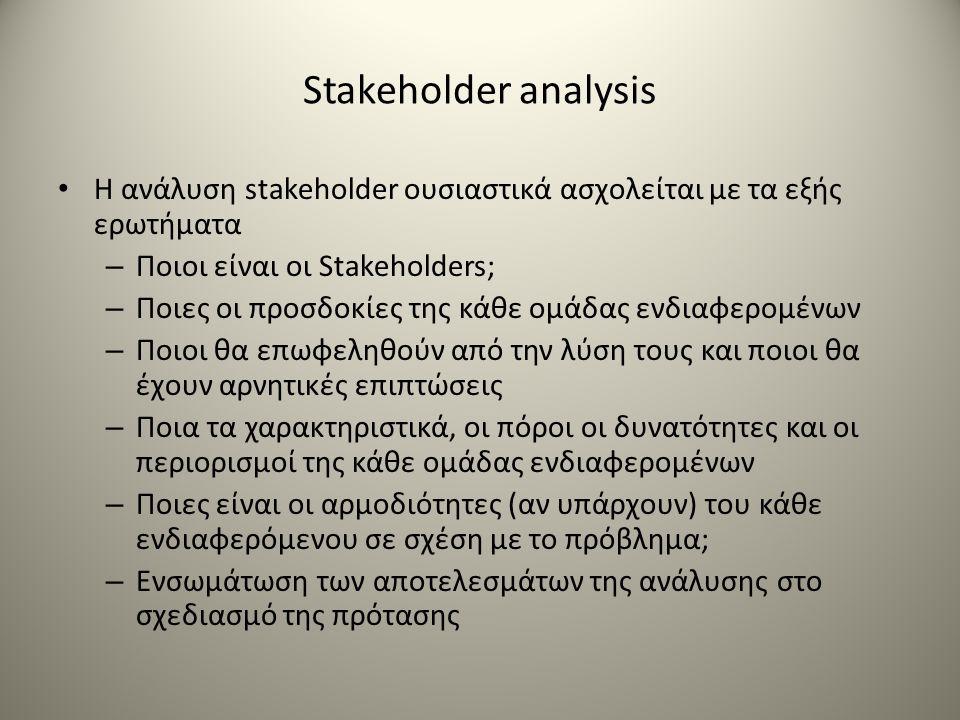 Stakeholder analysis Η ανάλυση stakeholder ουσιαστικά ασχολείται με τα εξής ερωτήματα – Ποιοι είναι οι Stakeholders; – Ποιες οι προσδοκίες της κάθε ομάδας ενδιαφερομένων – Ποιοι θα επωφεληθούν από την λύση τους και ποιοι θα έχουν αρνητικές επιπτώσεις – Ποια τα χαρακτηριστικά, οι πόροι οι δυνατότητες και οι περιορισμοί της κάθε ομάδας ενδιαφερομένων – Ποιες είναι οι αρμοδιότητες (αν υπάρχουν) του κάθε ενδιαφερόμενου σε σχέση με το πρόβλημα; – Ενσωμάτωση των αποτελεσμάτων της ανάλυσης στο σχεδιασμό της πρότασης