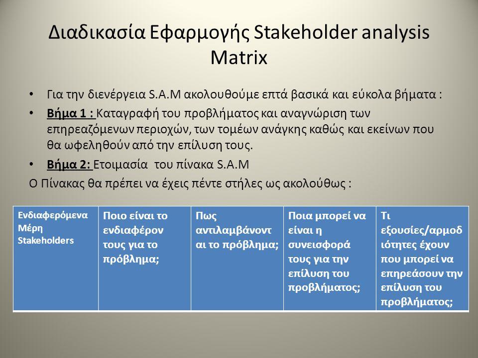 Διαδικασία Εφαρμογής Stakeholder analysis Matrix Για την διενέργεια S.A.M ακολουθούμε επτά βασικά και εύκολα βήματα : Βήμα 1 : Καταγραφή του προβλήματος και αναγνώριση των επηρεαζόμενων περιοχών, των τομέων ανάγκης καθώς και εκείνων που θα ωφεληθούν από την επίλυση τους.