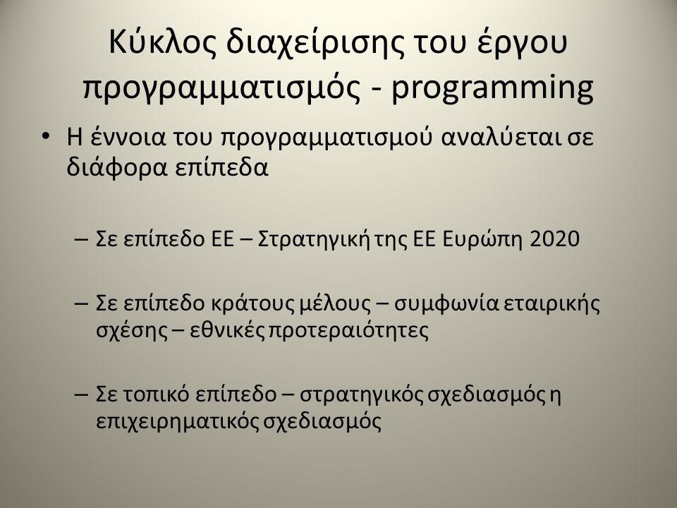Κύκλος διαχείρισης του έργου προγραμματισμός - programming Η έννοια του προγραμματισμού αναλύεται σε διάφορα επίπεδα – Σε επίπεδο ΕΕ – Στρατηγική της ΕΕ Ευρώπη 2020 – Σε επίπεδο κράτους μέλους – συμφωνία εταιρικής σχέσης – εθνικές προτεραιότητες – Σε τοπικό επίπεδο – στρατηγικός σχεδιασμός η επιχειρηματικός σχεδιασμός