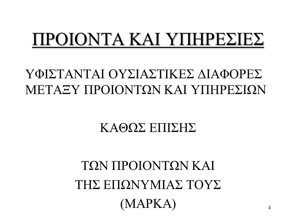ΠΡΟΙΟΝΤΑ ΚΑΙ ΥΠΗΡΕΣΙΕΣ ΥΦΙΣΤΑΝΤΑΙ ΟΥΣΙΑΣΤΙΚΕΣ ΔΙΑΦΟΡΕΣ ΜΕΤΑΞΥ ΠΡΟΙΟΝΤΩΝ ΚΑΙ ΥΠΗΡΕΣΙΩΝ ΚΑΘΩΣ ΕΠΙΣΗΣ ΤΩΝ ΠΡΟΙΟΝΤΩΝ ΚΑΙ ΤΗΣ ΕΠΩΝΥΜΙΑΣ ΤΟΥΣ (ΜΑΡΚΑ) 4
