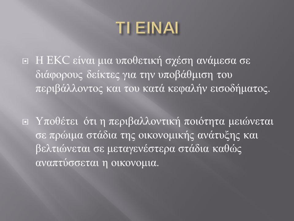  Η EKC είναι μια υποθετική σχέση ανάμεσα σε διάφορους δείκτες για την υποβάθμιση του περιβάλλοντος και του κατά κεφαλήν εισοδήματος.