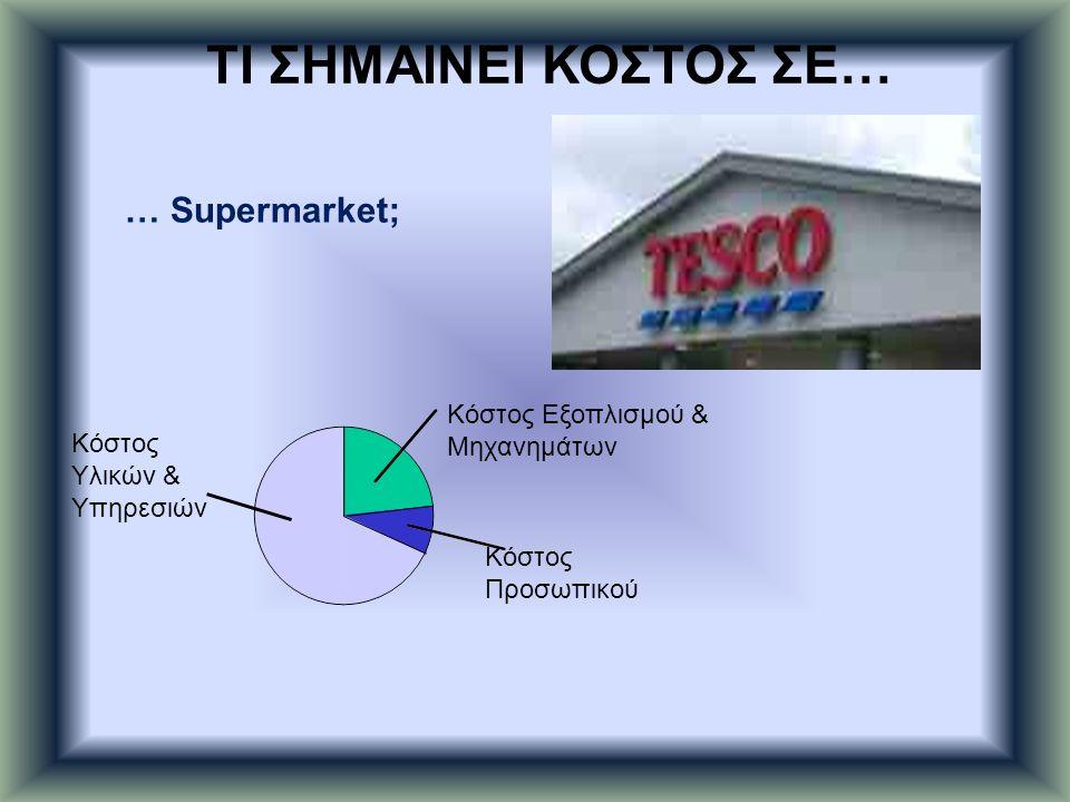 … Supermarket; Κόστος Προσωπικού Κόστος Εξοπλισμού & Μηχανημάτων Κόστος Υλικών & Υπηρεσιών ΤΙ ΣΗΜΑΙΝΕΙ ΚΟΣΤΟΣ ΣΕ…