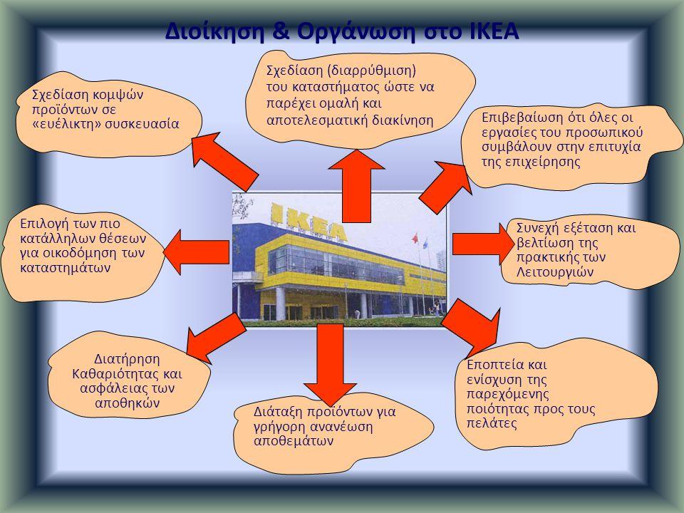 Σχεδίαση (διαρρύθμιση) του καταστήματος ώστε να παρέχει ομαλή και αποτελεσματική διακίνηση Σχεδίαση κομψών προϊόντων σε «ευέλικτη» συσκευασία Επιλογή των πιο κατάλληλων θέσεων για οικοδόμηση των καταστημάτων Διατήρηση Καθαριότητας και ασφάλειας των αποθηκών Διάταξη προϊόντων για γρήγορη ανανέωση αποθεμάτων Εποπτεία και ενίσχυση της παρεχόμενης ποιότητας προς τους πελάτες Συνεχή εξέταση και βελτίωση της πρακτικής των Λειτουργιών Επιβεβαίωση ότι όλες οι εργασίες του προσωπικού συμβάλουν στην επιτυχία της επιχείρησης Διοίκηση & Οργάνωση στο ΙΚΕΑ