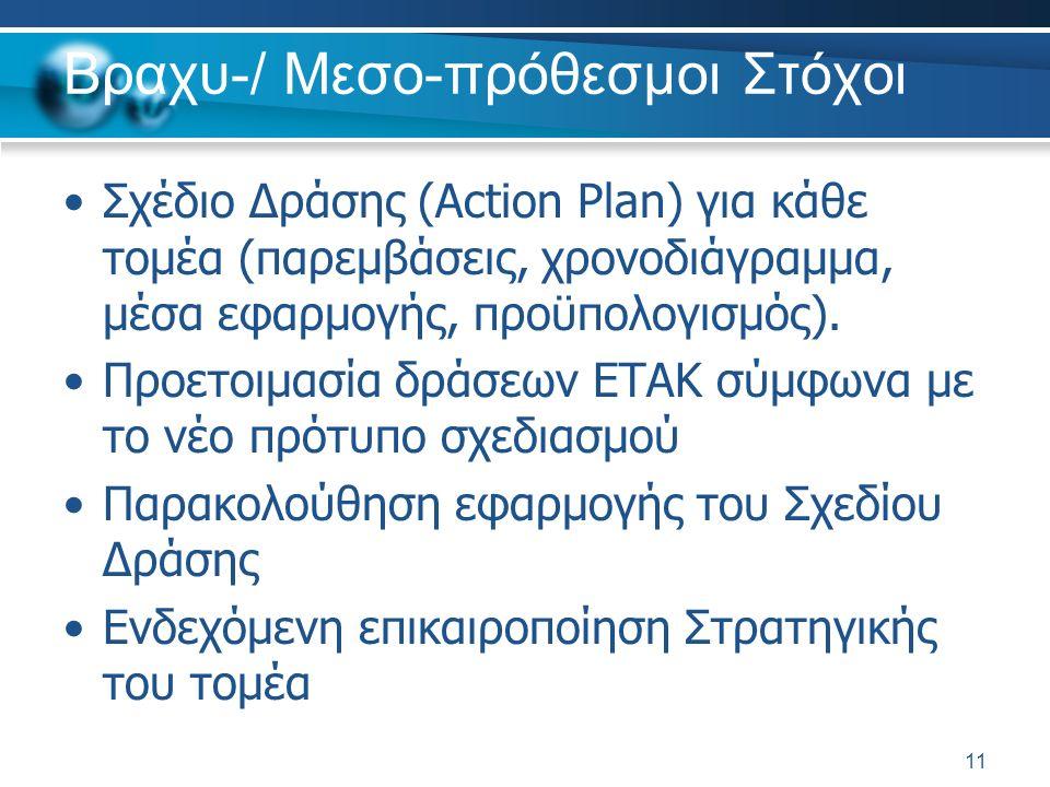 Βραχυ-/ Μεσο-πρόθεσμοι Στόχοι Σχέδιο Δράσης (Action Plan) για κάθε τομέα (παρεμβάσεις, χρονοδιάγραμμα, μέσα εφαρμογής, προϋπολογισμός).