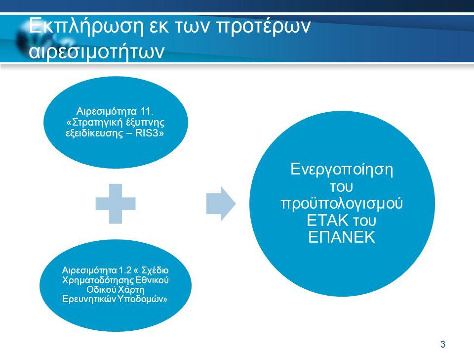 Εκπλήρωση εκ των προτέρων αιρεσιμοτήτων Αιρεσιμότητα 11. «Στρατηγική έξυπνης εξειδίκευσης – RIS3» Αιρεσιμότητα 1.2 « Σχέδιο Χρηματοδότησης Εθνικού Οδι
