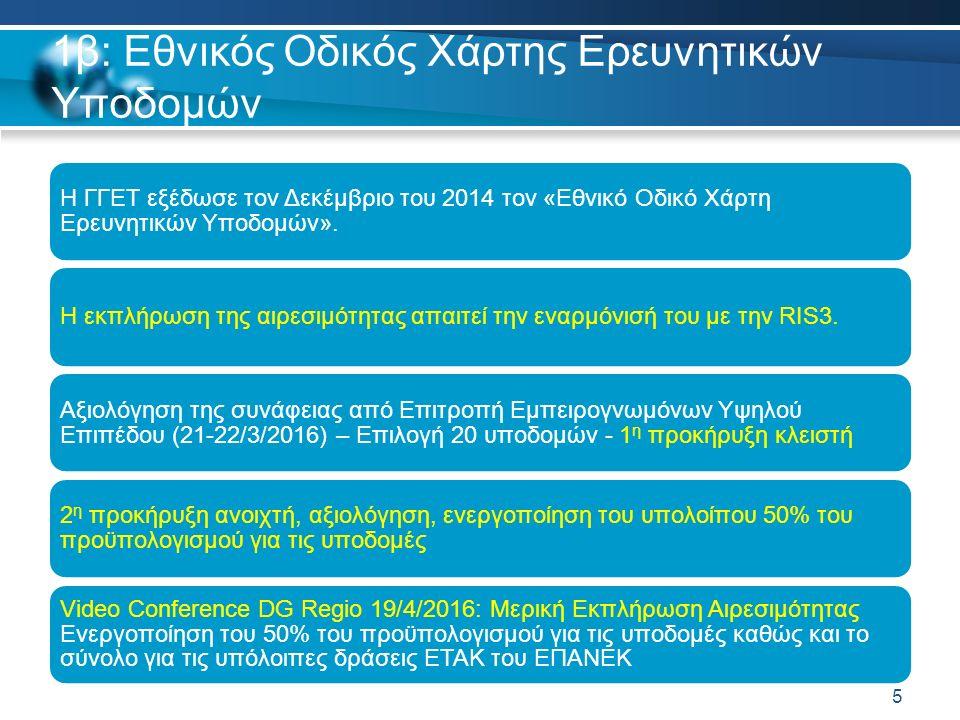 1β: Εθνικός Οδικός Χάρτης Ερευνητικών Υποδομών Η ΓΓΕΤ εξέδωσε τον Δεκέμβριο του 2014 τον «Εθνικό Οδικό Χάρτη Ερευνητικών Υποδομών». Η εκπλήρωση της αι