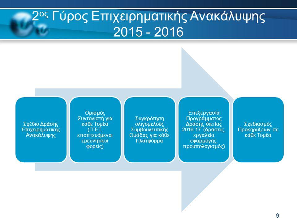 2 ος Γύρος Επιχειρηματικής Ανακάλυψης 2015 - 2016 Σχέδιο Δράσης Επιχειρηματικής Ανακάλυψης Ορισμός Συντονιστή για κάθε Τομέα (ΓΓΕΤ, εποπτευόμενοι ερευνητικοί φορείς) Συγκρότηση ολιγομελούς Συμβουλευτικής Ομάδας για κάθε Πλατφόρμα Επεξεργασία Προγράμματος Δράσης διετίας 2016-17 (δράσεις, εργαλεία εφαρμογής, προϋπολογισμός) Σχεδιασμός Προκηρύξεων σε κάθε Τομέα 9