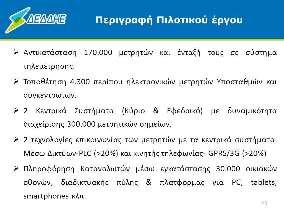 10  Αντικατάσταση 170.000 μετρητών και ένταξή τους σε σύστημα τηλεμέτρησης.  Τοποθέτηση 4.300 περίπου ηλεκτρονικών μετρητών Υποσταθμών και συγκεντρω