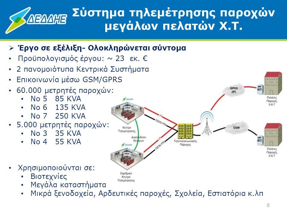 Σύστημα τηλεμέτρησης παροχών μεγάλων πελατών Χ.Τ. 8  Έργο σε εξέλιξη- Ολοκληρώνεται σύντομα Προϋπολογισμός έργου: ~ 23 εκ. € 2 πανομοιότυπα Κεντρικά