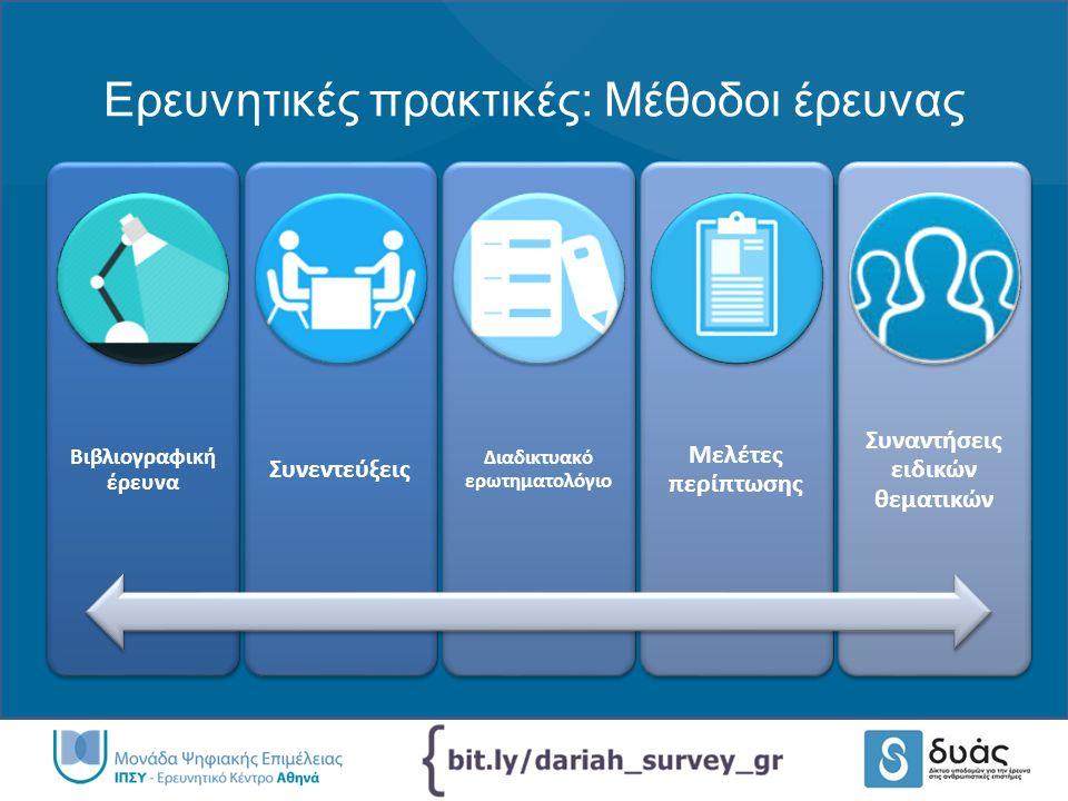 Ερευνητικές πρακτικές: Μέθοδοι έρευνας Βιβλιογραφική έρευνα Συνεντεύξεις Διαδικτυακό ερωτηματολόγιο Μελέτες περίπτωσης Συναντήσεις ειδικών θεματικών