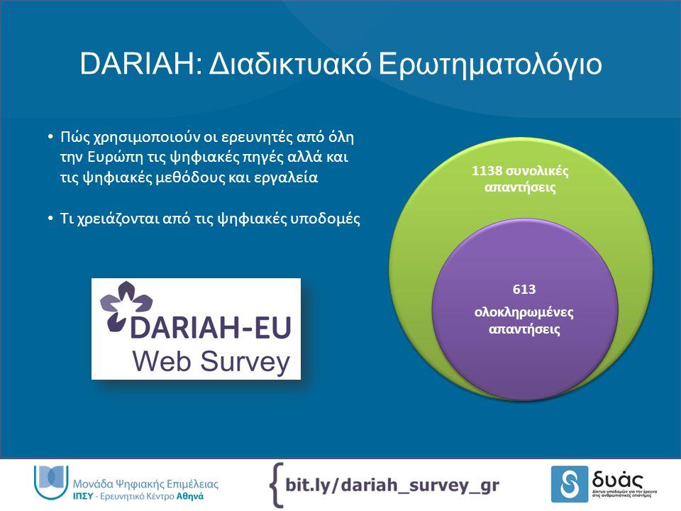 DARIAH: Διαδικτυακό Ερωτηματολόγιο 1138 συνολικές απαντήσεις 613 ολοκληρωμένες απαντήσεις Πώς χρησιμοποιούν οι ερευνητές από όλη την Ευρώπη τις ψηφιακές πηγές αλλά και τις ψηφιακές μεθόδους και εργαλεία Τι χρειάζονται από τις ψηφιακές υποδομές