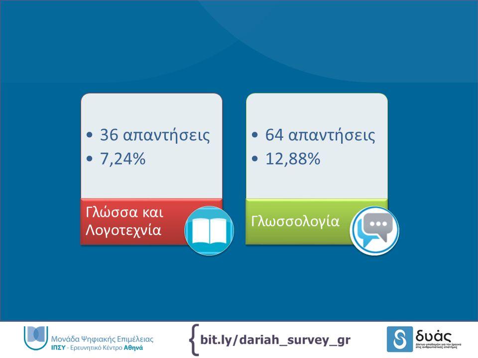 36 απαντήσεις 7,24% Γλώσσα και Λογοτεχνία 64 απαντήσεις 12,88% Γλωσσολογία