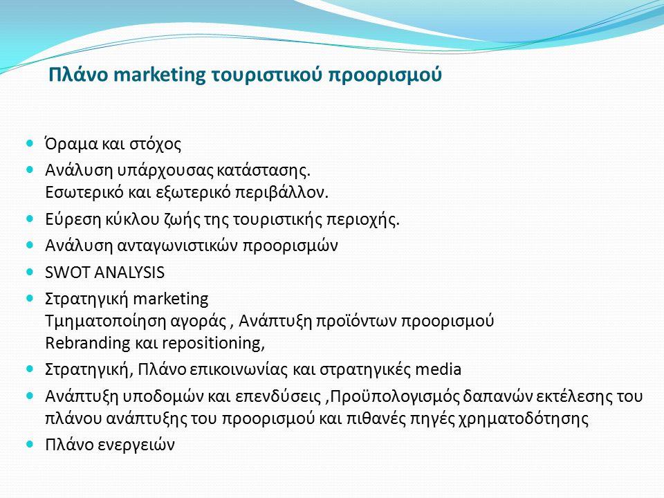 Πλάνο marketing τουριστικού προορισμού Όραμα και στόχος Ανάλυση υπάρχουσας κατάστασης. Εσωτερικό και εξωτερικό περιβάλλον. Εύρεση κύκλου ζωής της τουρ