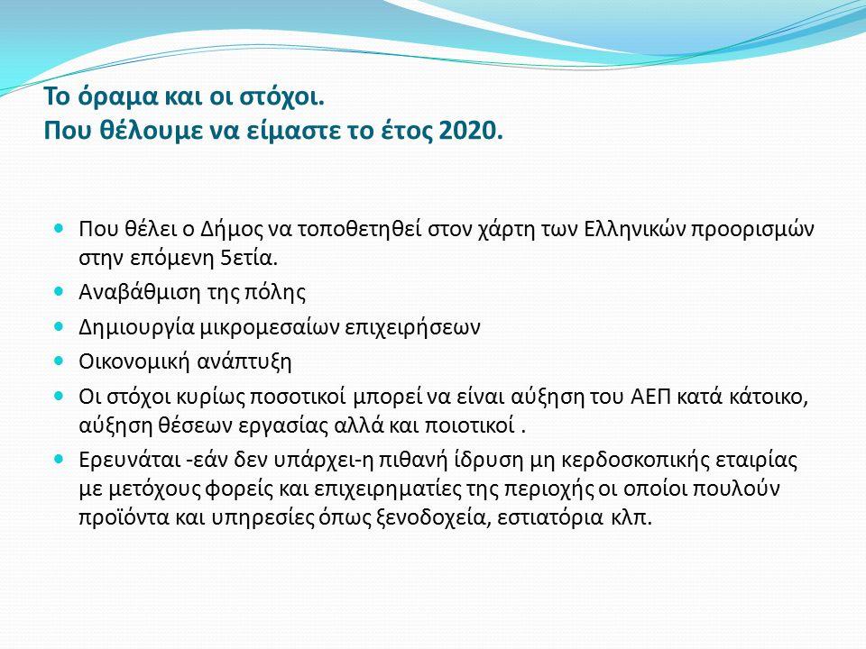 Το όραμα και οι στόχοι. Που θέλουμε να είμαστε το έτος 2020. Που θέλει ο Δήμος να τοποθετηθεί στον χάρτη των Ελληνικών προορισμών στην επόμενη 5ετία.