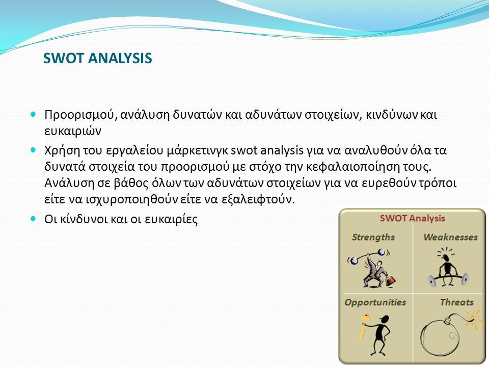 SWOT ANALYSIS Προορισμού, ανάλυση δυνατών και αδυνάτων στοιχείων, κινδύνων και ευκαιριών Χρήση του εργαλείου μάρκετινγκ swot analysis για να αναλυθούν