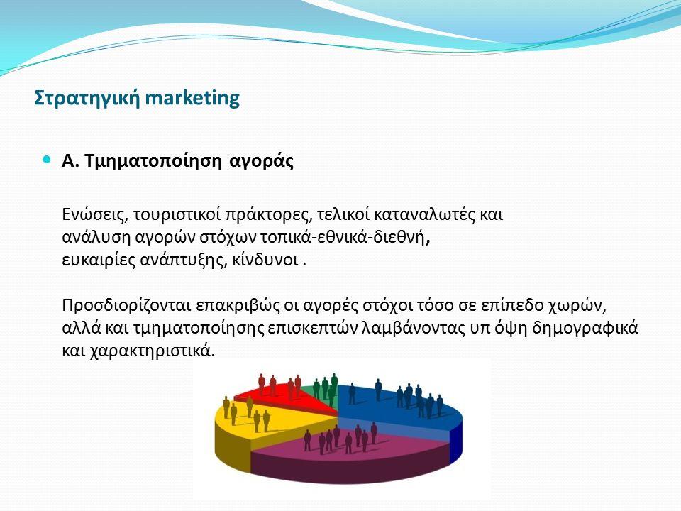 Στρατηγική marketing Α. Τμηματοποίηση αγοράς Ενώσεις, τουριστικοί πράκτορες, τελικοί καταναλωτές και ανάλυση αγορών στόχων τοπικά-εθνικά-διεθνή, ευκαι