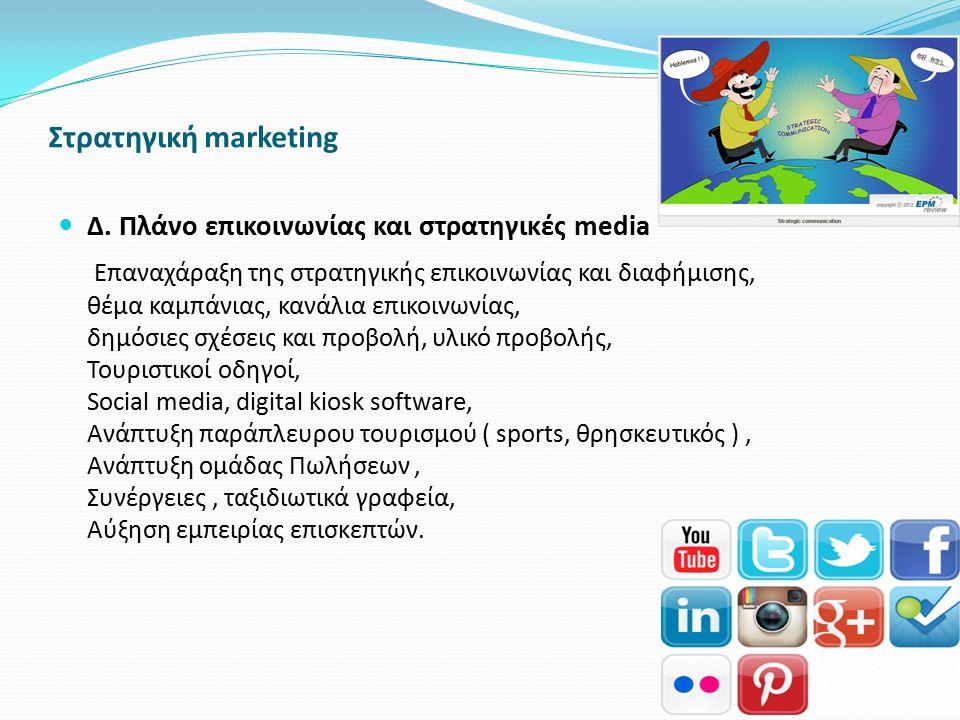Στρατηγική marketing Δ. Πλάνο επικοινωνίας και στρατηγικές media Επαναχάραξη της στρατηγικής επικοινωνίας και διαφήμισης, θέμα καμπάνιας, κανάλια επικ
