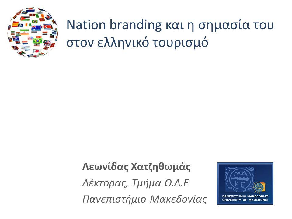 Από τι επηρεάζεται η εικόνα ενός έθνους Η καλή εικόνα για τα προϊόντα μίας χώρας και η κακή εικόνα ενός έθνους μπορούν να συνυπάρχουν