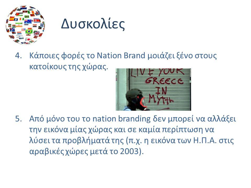 Δυσκολίες 4.Κάποιες φορές το Nation Brand μοιάζει ξένο στους κατοίκους της χώρας.