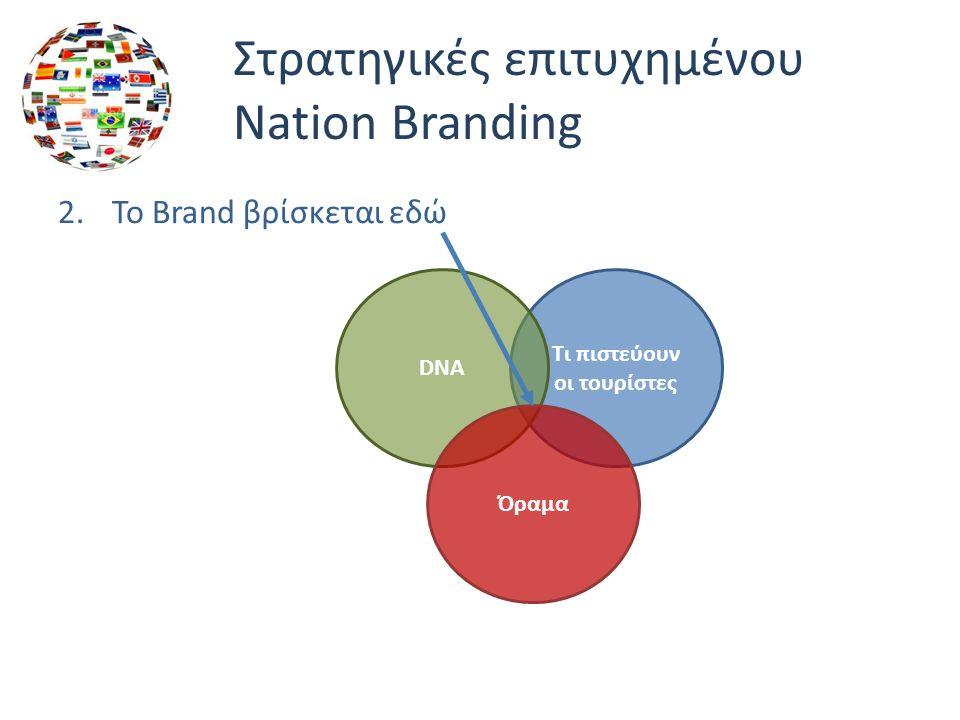 Στρατηγικές επιτυχημένου Nation Branding 2.Το Brand βρίσκεται εδώ Τι πιστεύουν οι τουρίστες DNA Όραμα