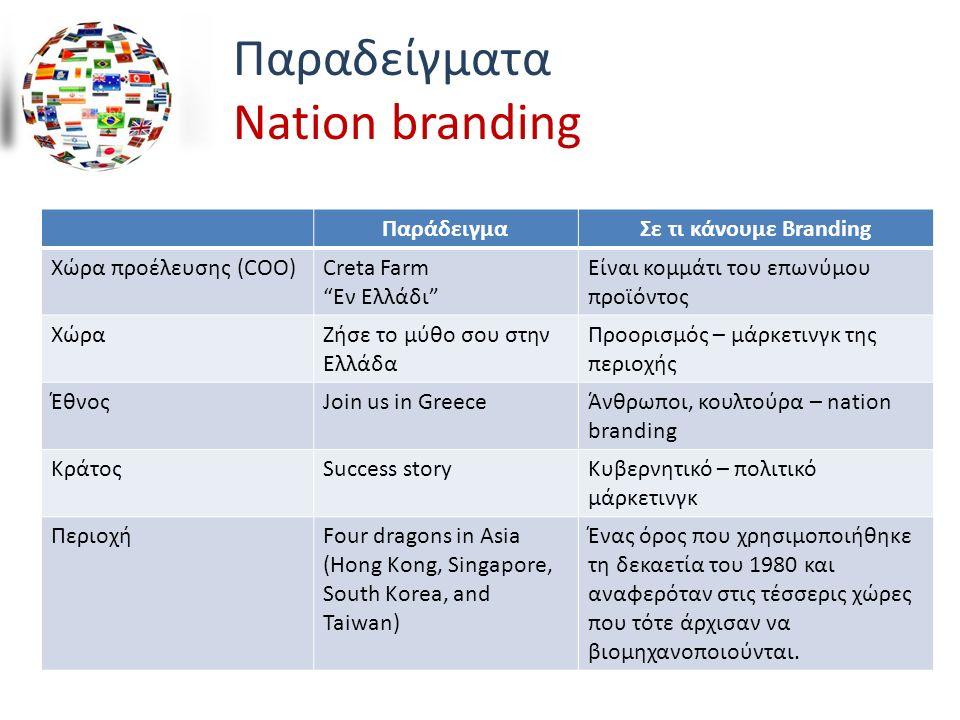 Παραδείγματα Nation branding ΠαράδειγμαΣε τι κάνουμε Branding Χώρα προέλευσης (COO)Creta Farm Εν Ελλάδι Είναι κομμάτι του επωνύμου προϊόντος ΧώραΖήσε το μύθο σου στην Ελλάδα Προορισμός – μάρκετινγκ της περιοχής ΈθνοςJoin us in GreeceΆνθρωποι, κουλτούρα – nation branding ΚράτοςSuccess storyΚυβερνητικό – πολιτικό μάρκετινγκ ΠεριοχήFour dragons in Asia (Hong Kong, Singapore, South Korea, and Taiwan) Ένας όρος που χρησιμοποιήθηκε τη δεκαετία του 1980 και αναφερόταν στις τέσσερις χώρες που τότε άρχισαν να βιομηχανοποιούνται.
