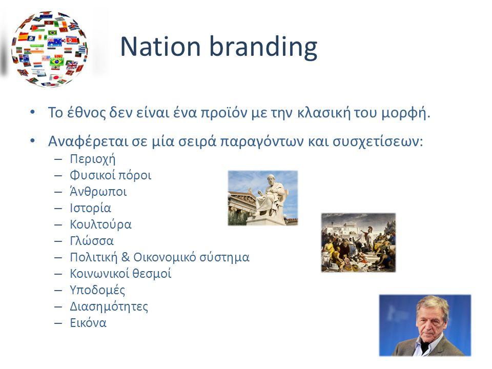 Nation branding Το έθνος δεν είναι ένα προϊόν με την κλασική του μορφή.